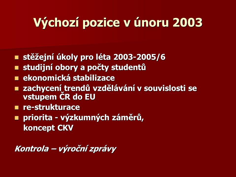 Výchozí pozice v únoru 2003 stěžejní úkoly pro léta 2003-2005/6
