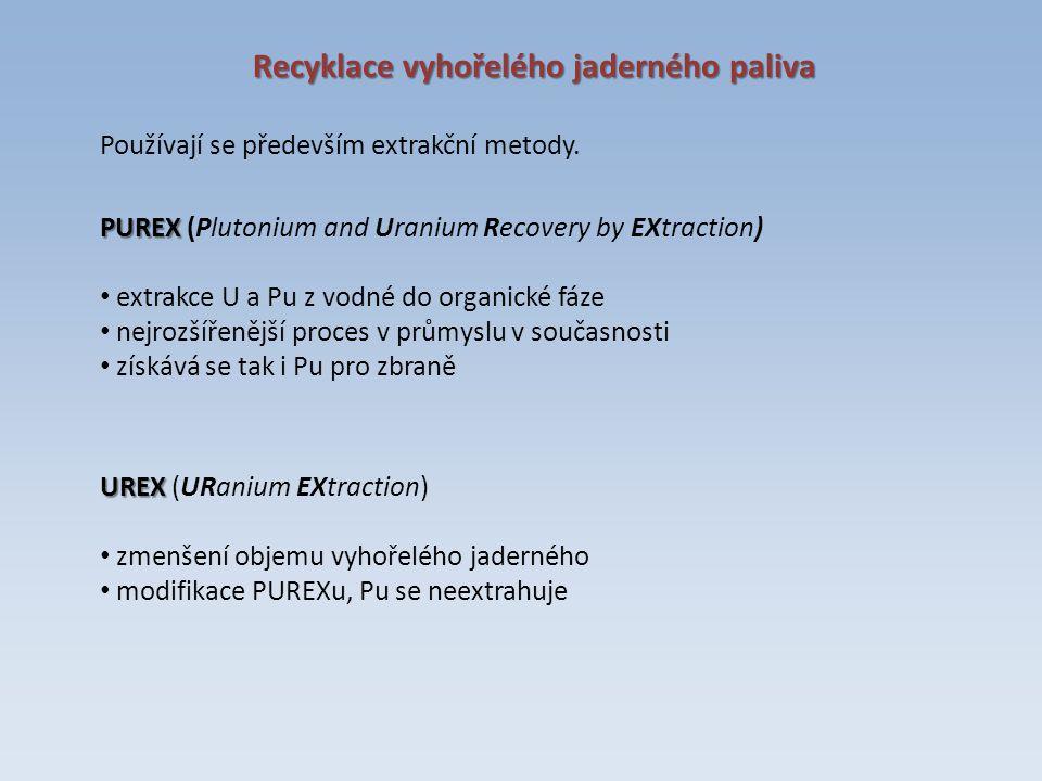 Recyklace vyhořelého jaderného paliva