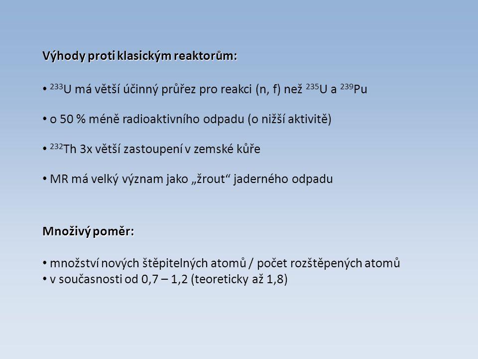 Výhody proti klasickým reaktorům:
