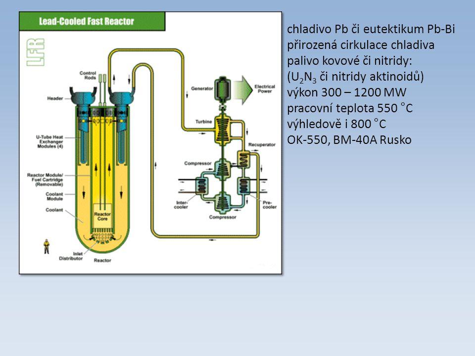 chladivo Pb či eutektikum Pb-Bi přirozená cirkulace chladiva