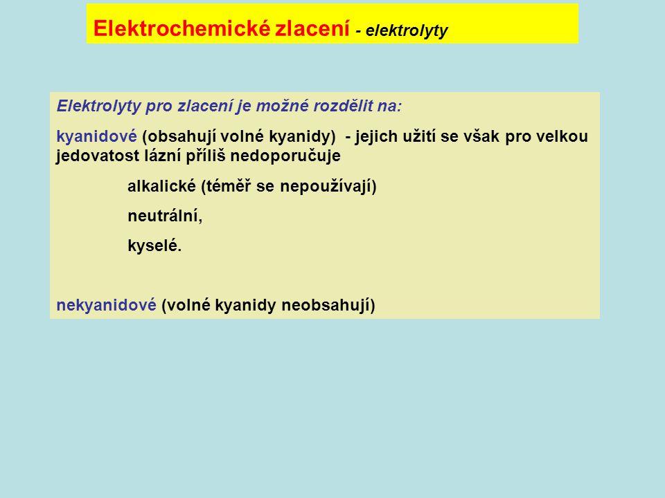 Elektrochemické zlacení - elektrolyty