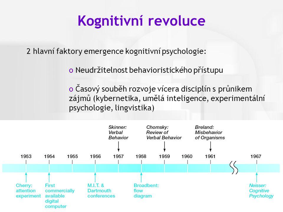 Kognitivní revoluce 2 hlavní faktory emergence kognitivní psychologie: