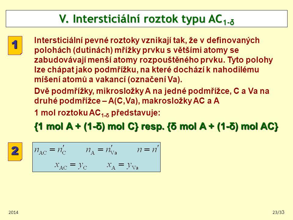 V. Intersticiální roztok typu AC1-δ