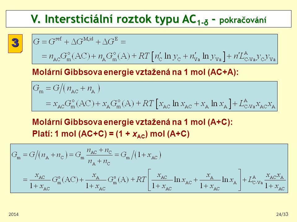 V. Intersticiální roztok typu AC1-δ - pokračování