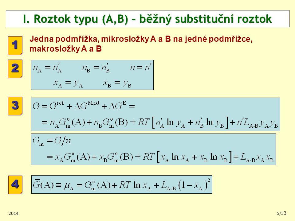 I. Roztok typu (A,B) – běžný substituční roztok