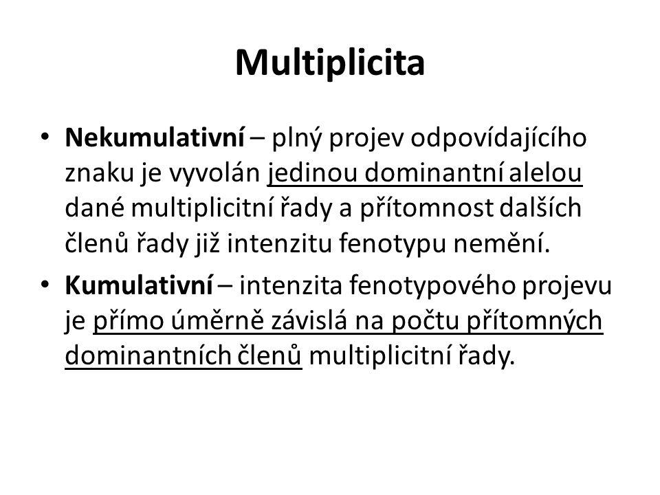 Multiplicita
