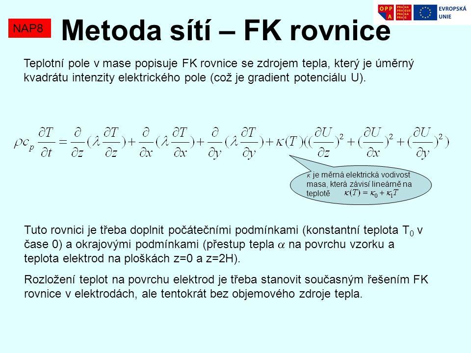 Metoda sítí – FK rovnice