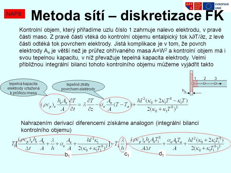 Metoda sítí – diskretizace FK