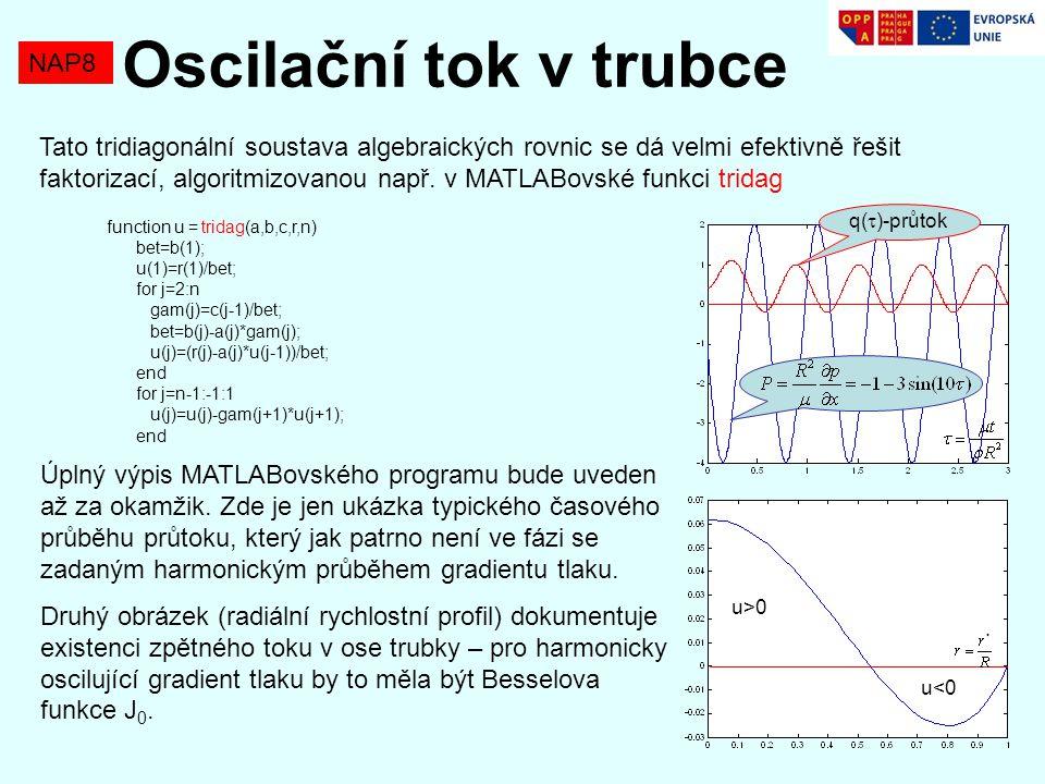 Oscilační tok v trubce NAP8