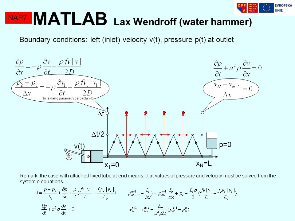 MATLAB Lax Wendroff (water hammer)