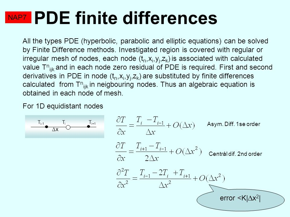 PDE finite differences
