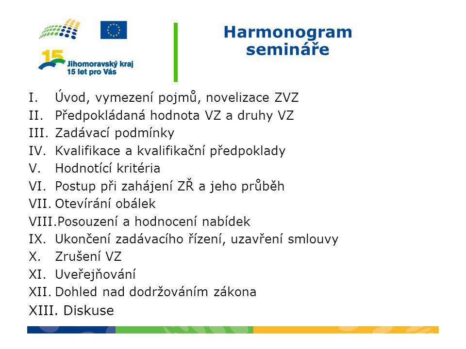 Harmonogram semináře XIII. Diskuse