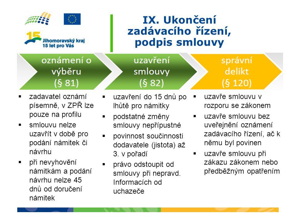 IX. Ukončení zadávacího řízení, podpis smlouvy
