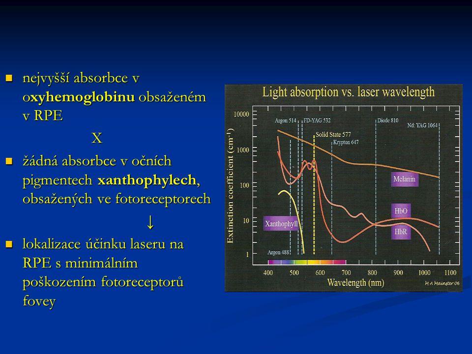 nejvyšší absorbce v oxyhemoglobinu obsaženém v RPE