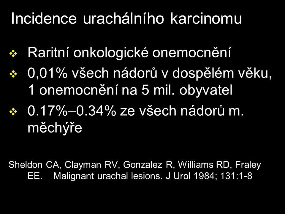Incidence urachálního karcinomu