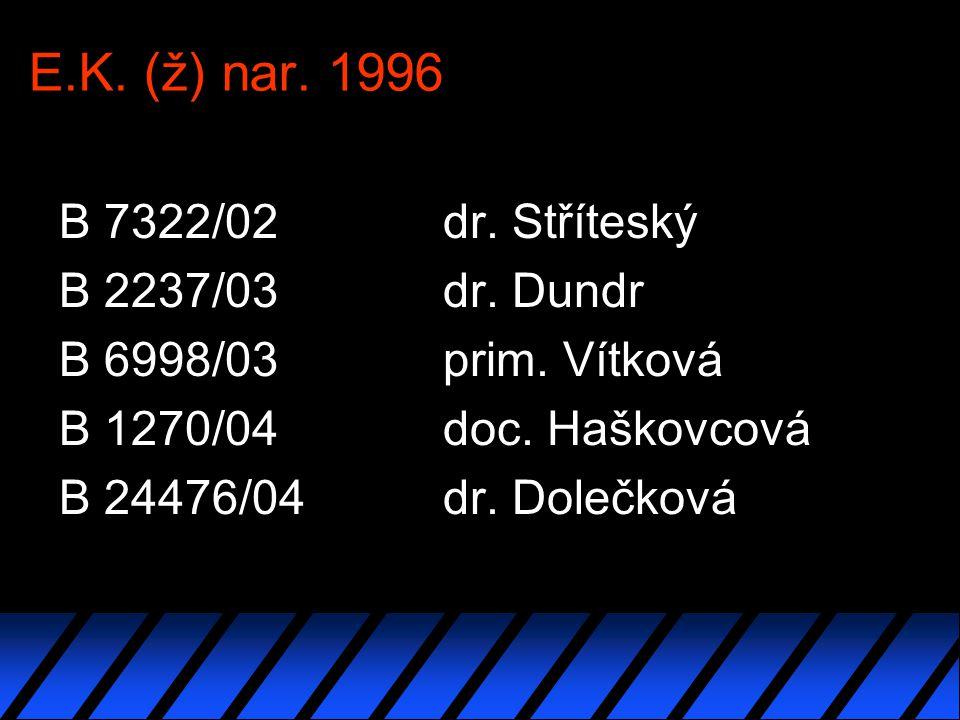 E.K. (ž) nar. 1996 B 7322/02 dr. Stříteský B 2237/03 dr. Dundr