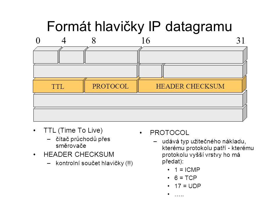 Formát hlavičky IP datagramu