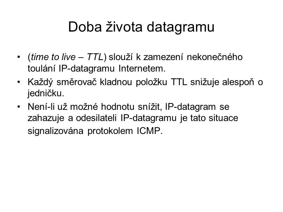 Doba života datagramu (time to live – TTL) slouží k zamezení nekonečného toulání IP-datagramu Internetem.
