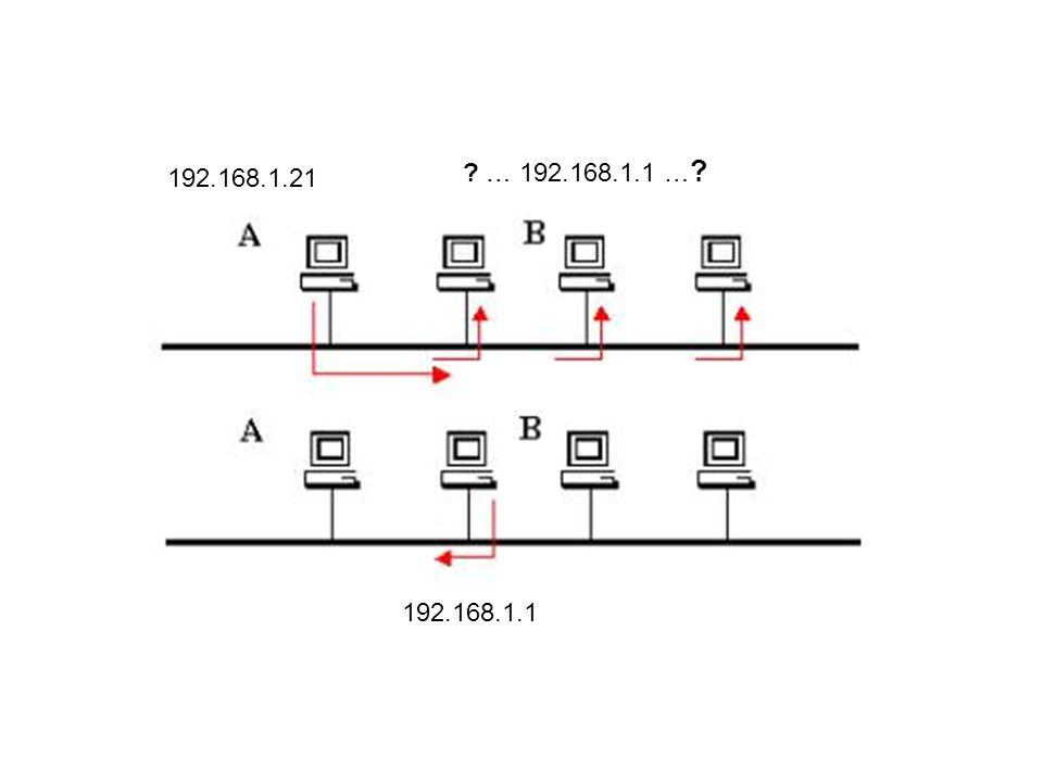 … 192.168.1.1 … 192.168.1.21 192.168.1.1