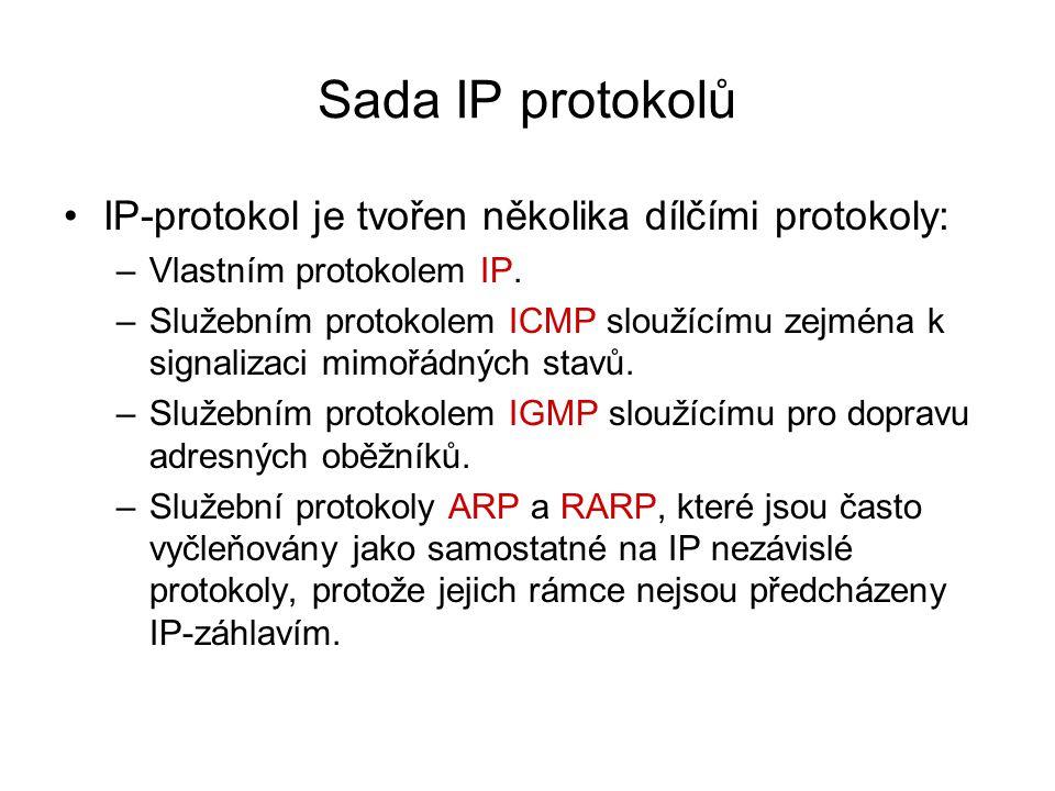 Sada IP protokolů IP-protokol je tvořen několika dílčími protokoly: