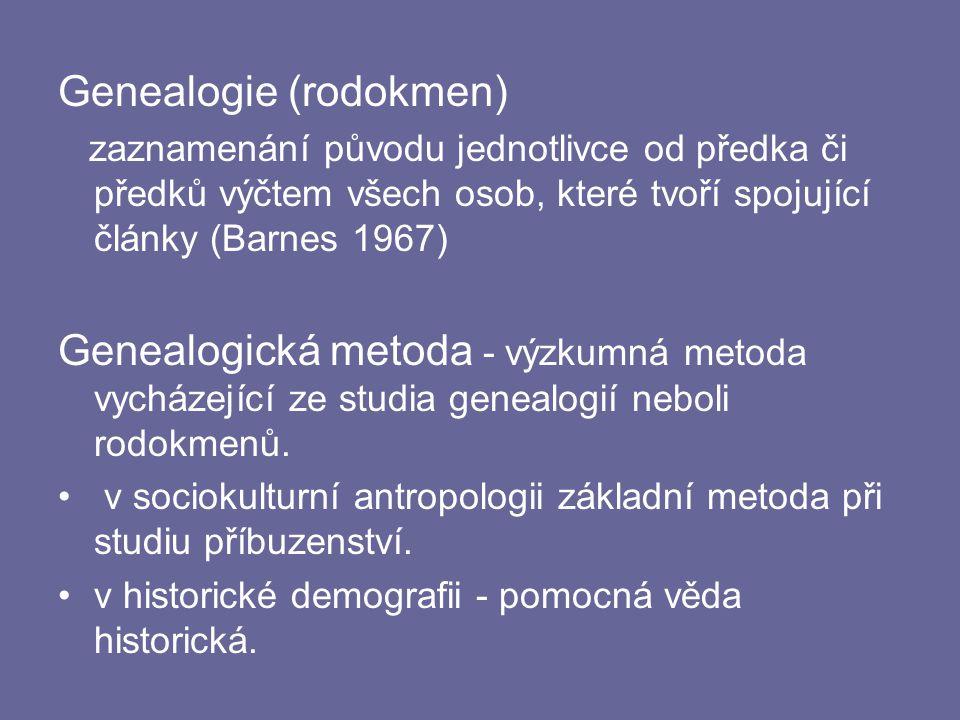 Genealogie (rodokmen)