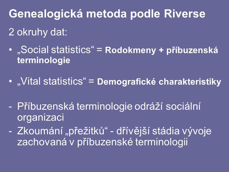 Genealogická metoda podle Riverse