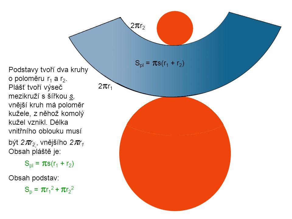s 2r2. Spl = s(r1 + r2) Podstavy tvoří dva kruhy o poloměru r1 a r2.