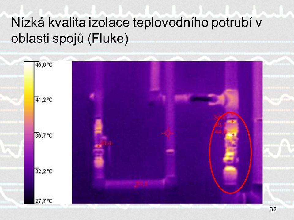 Nízká kvalita izolace teplovodního potrubí v oblasti spojů (Fluke)