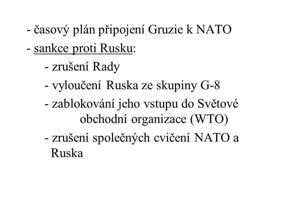 - vyloučení Ruska ze skupiny G-8