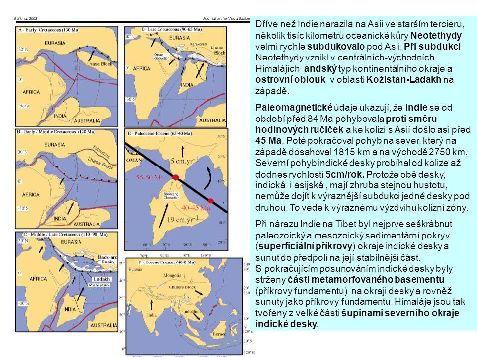 Dříve než Indie narazila na Asii ve starším tercieru, několik tisíc kilometrů oceanické kůry Neotethydy velmi rychle subdukovalo pod Asii. Při subdukci Neotethydy vznikl v centrálních-východních Himalájích andský typ kontinentálního okraje a ostrovní oblouk v oblasti Kožistan-Ladakh na západě.