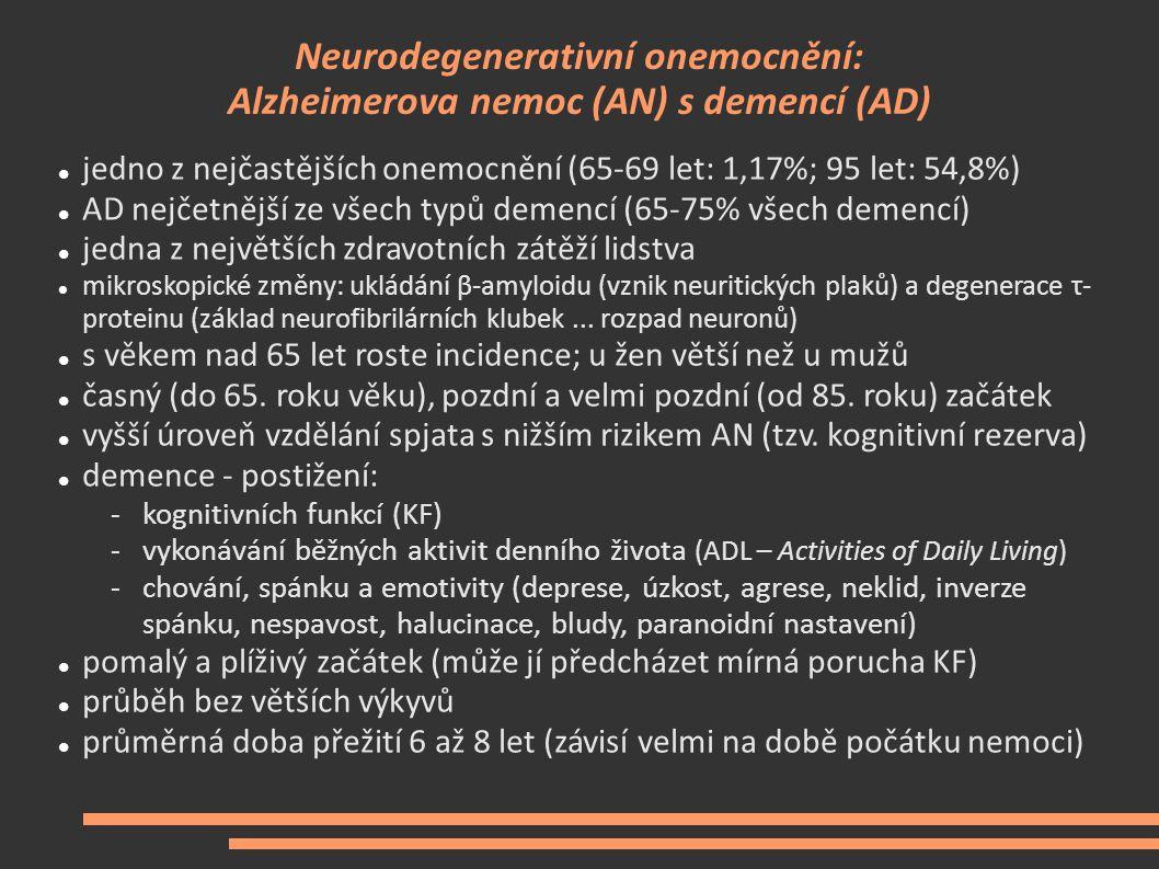 Neurodegenerativní onemocnění: Alzheimerova nemoc (AN) s demencí (AD)