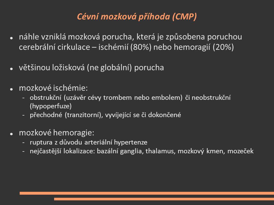Cévní mozková příhoda (CMP)