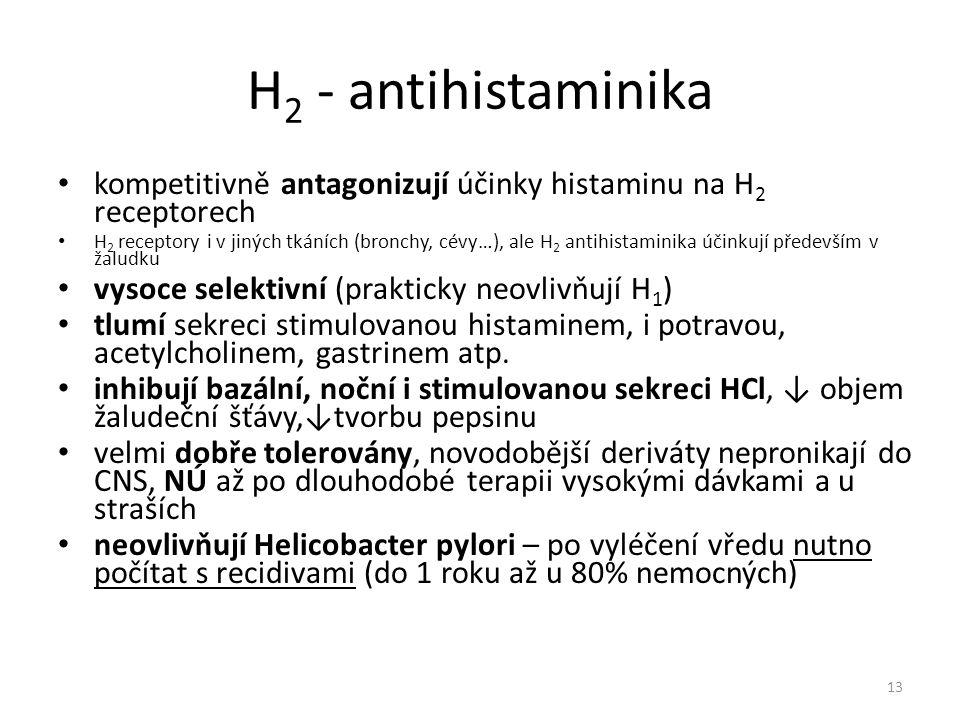 H2 - antihistaminika kompetitivně antagonizují účinky histaminu na H2 receptorech.