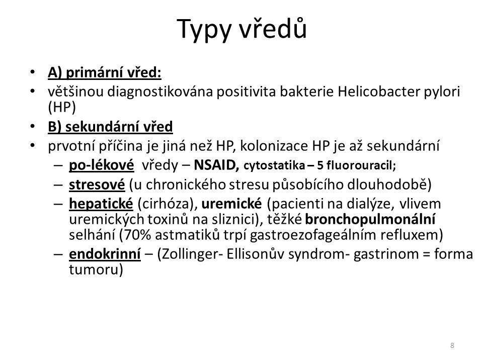 Typy vředů A) primární vřed: