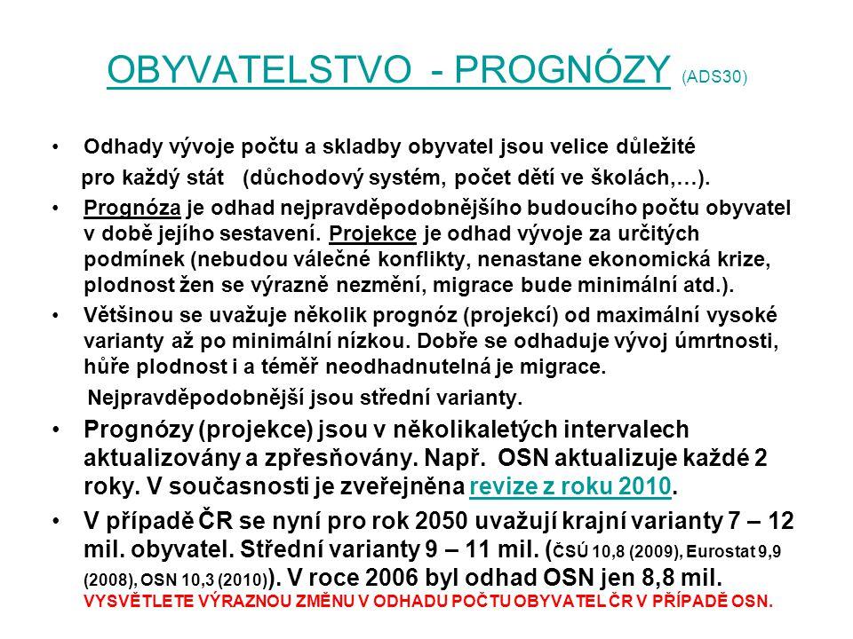 OBYVATELSTVO - PROGNÓZY (ADS30)