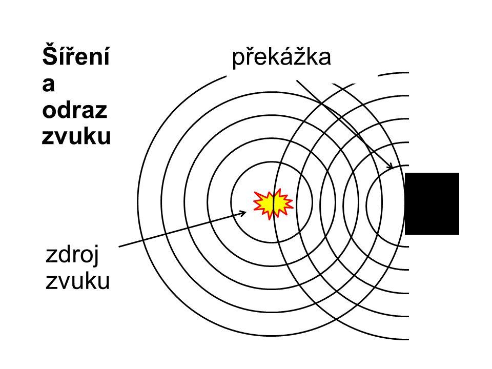 Šíření a odraz zvuku překážka zdroj zvuku