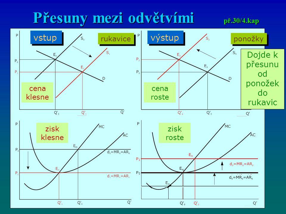 Přesuny mezi odvětvími př.30/4.kap