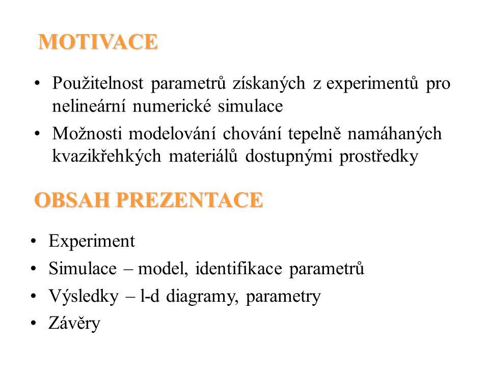 MOTIVACE OBSAH PREZENTACE