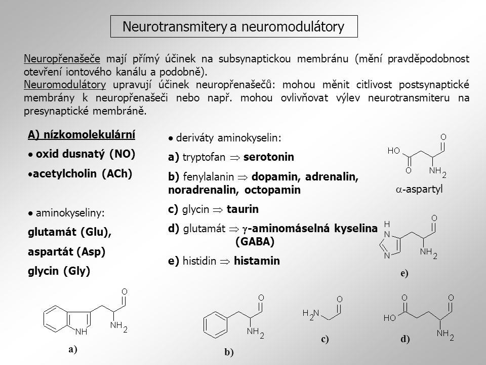 Neurotransmitery a neuromodulátory