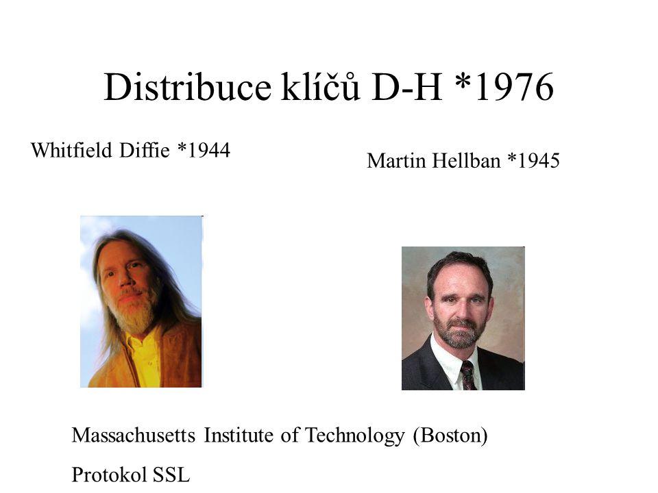 Distribuce klíčů D-H *1976 Whitfield Diffie *1944 Martin Hellban *1945