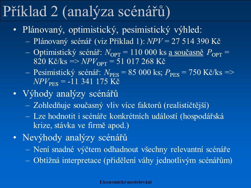 Příklad 2 (analýza scénářů)