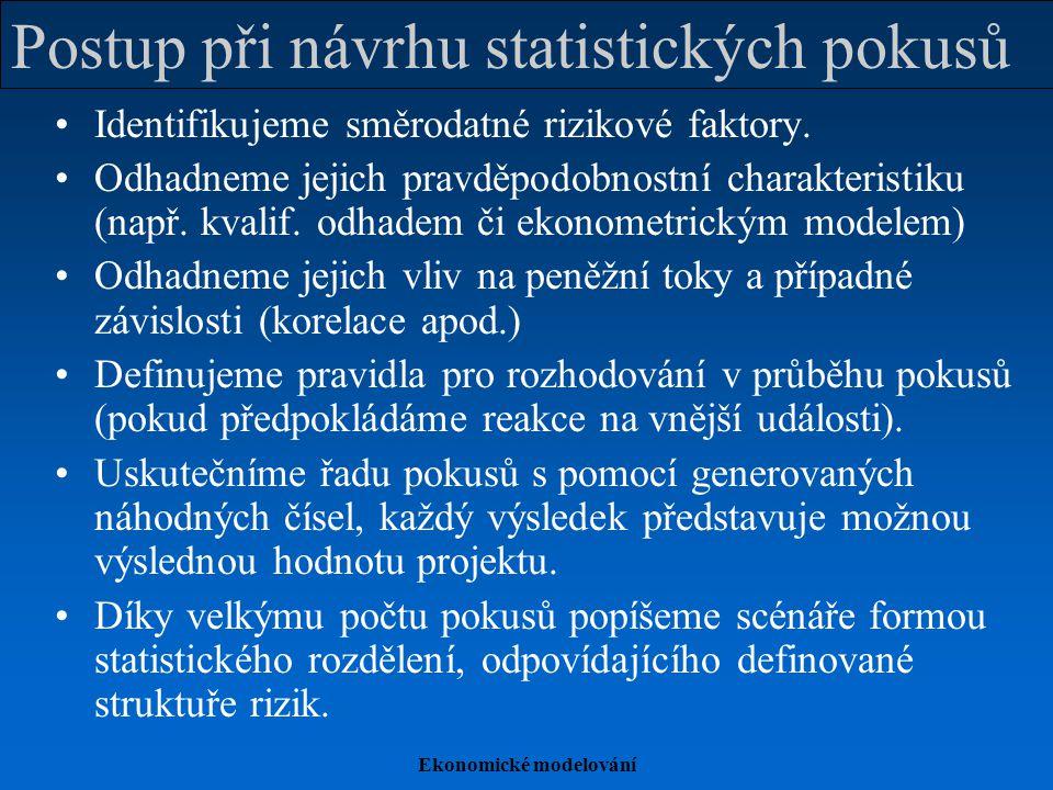Postup při návrhu statistických pokusů