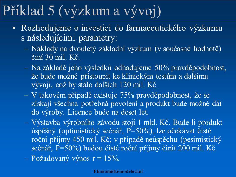 Příklad 5 (výzkum a vývoj)