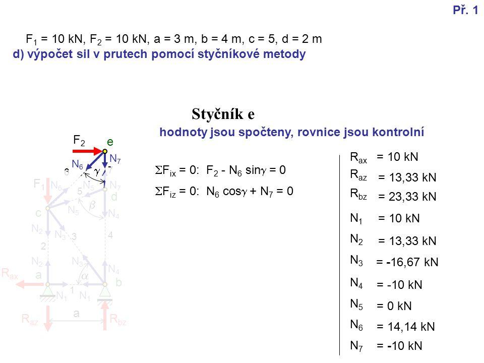 Př. 1 F1 = 10 kN, F2 = 10 kN, a = 3 m, b = 4 m, c = 5, d = 2 m. d) výpočet sil v prutech pomocí styčníkové metody.