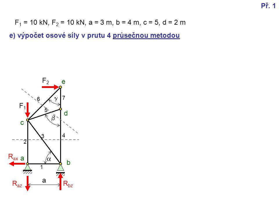 e) výpočet osové síly v prutu 4 průsečnou metodou
