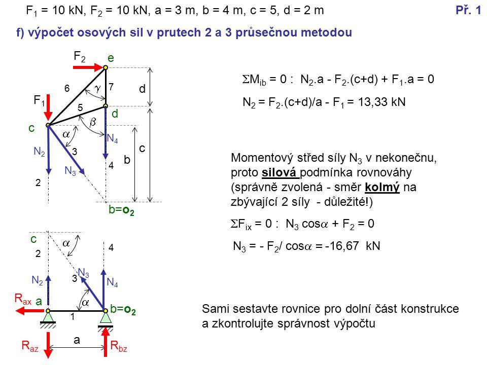 f) výpočet osových sil v prutech 2 a 3 průsečnou metodou
