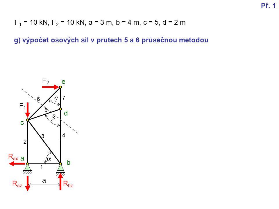 g) výpočet osových sil v prutech 5 a 6 průsečnou metodou