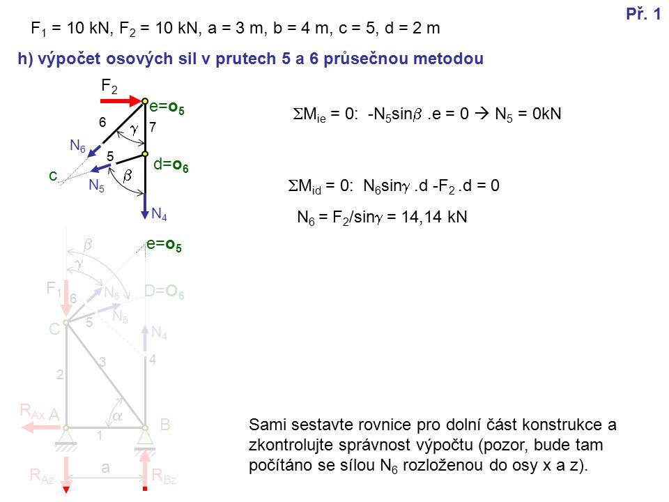 h) výpočet osových sil v prutech 5 a 6 průsečnou metodou