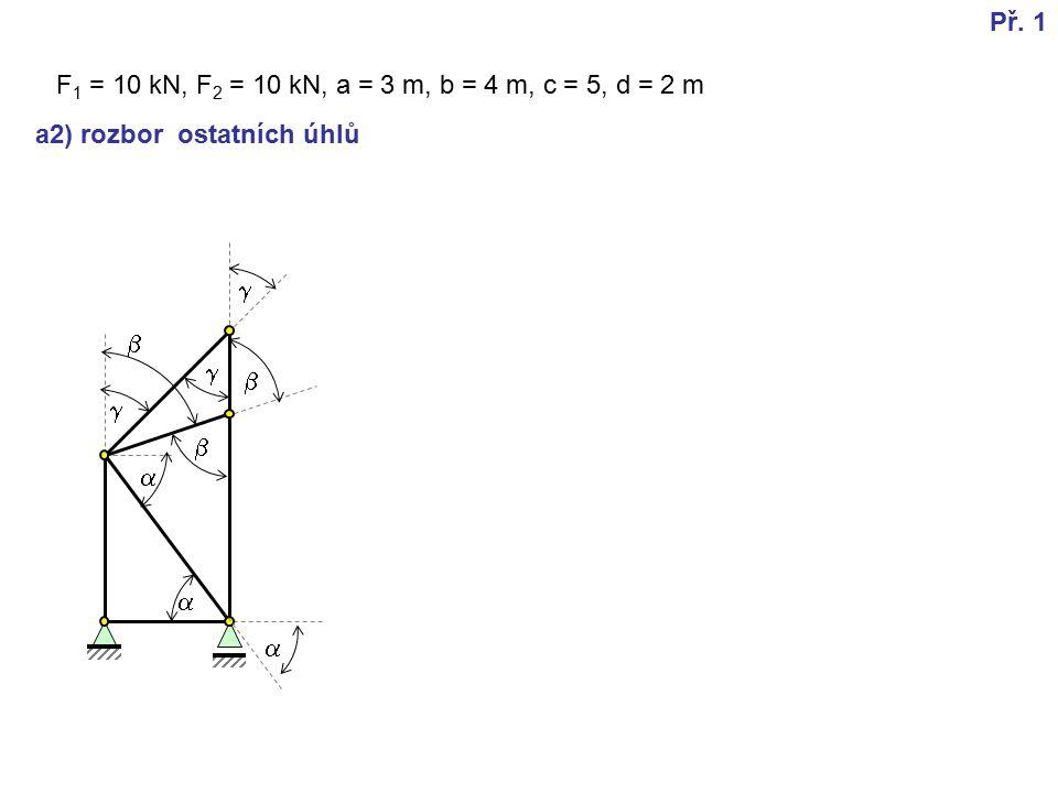 Př. 1 F1 = 10 kN, F2 = 10 kN, a = 3 m, b = 4 m, c = 5, d = 2 m. a2) rozbor ostatních úhlů. g. b.
