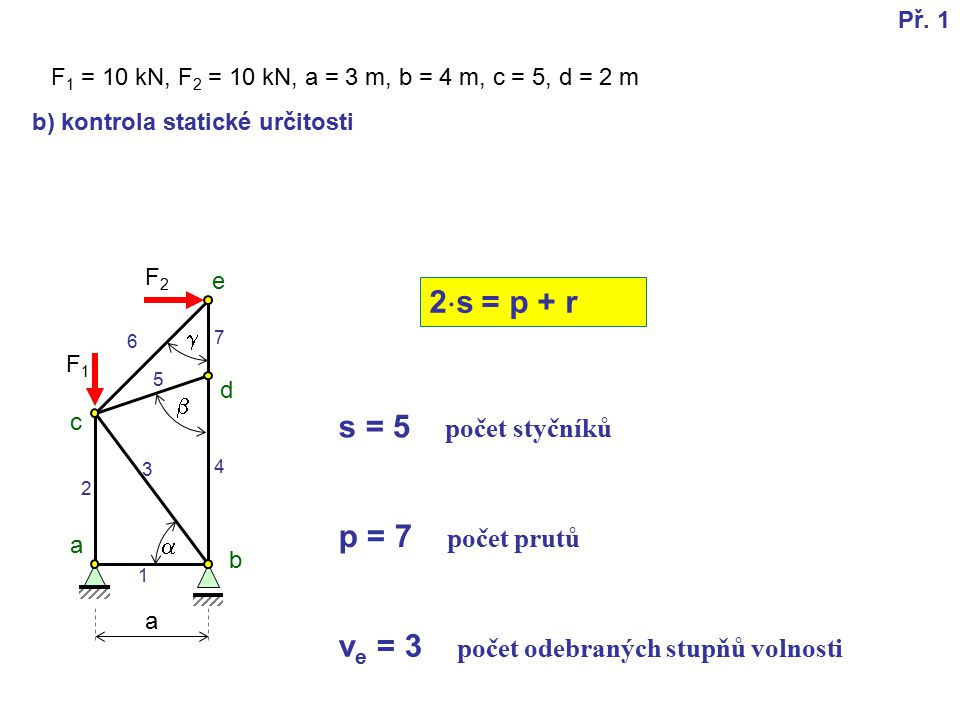 ve = 3 počet odebraných stupňů volnosti